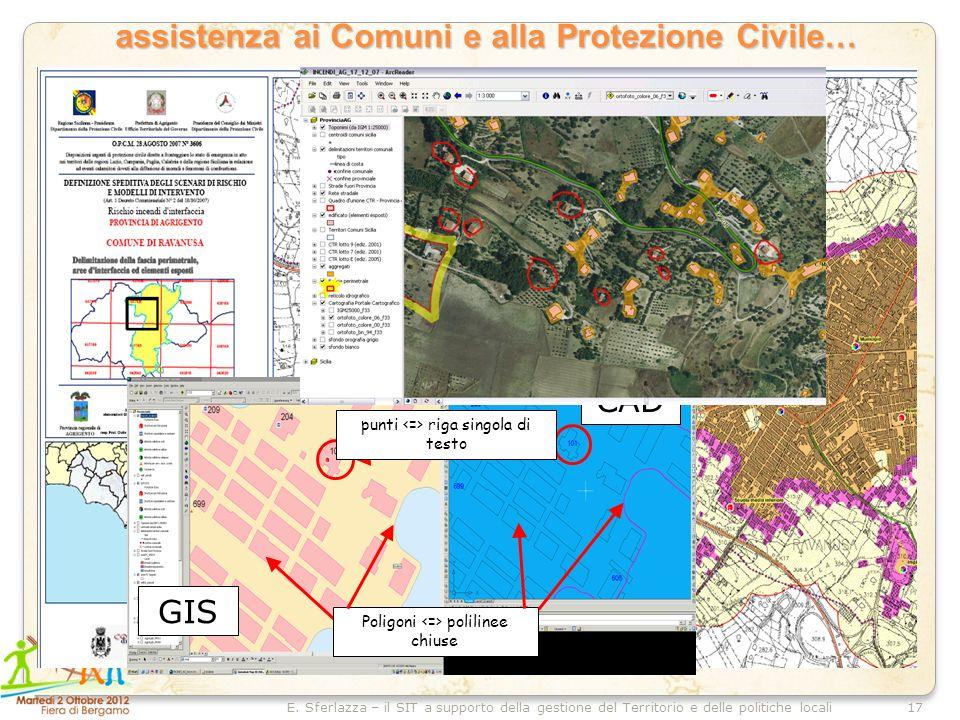 17E. Sferlazza – il SIT a supporto della gestione del Territorio e delle politiche locali assistenza ai Comuni e alla Protezione Civile… GIS CAD Polig