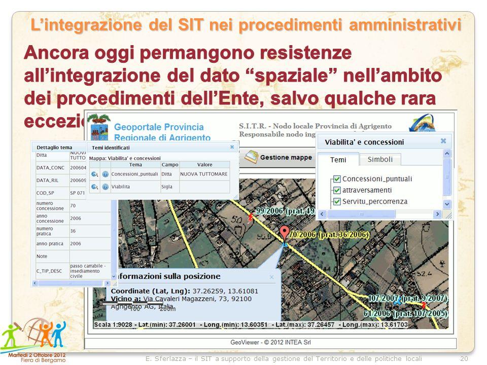 20E. Sferlazza – il SIT a supporto della gestione del Territorio e delle politiche locali Lintegrazione del SIT nei procedimenti amministrativi