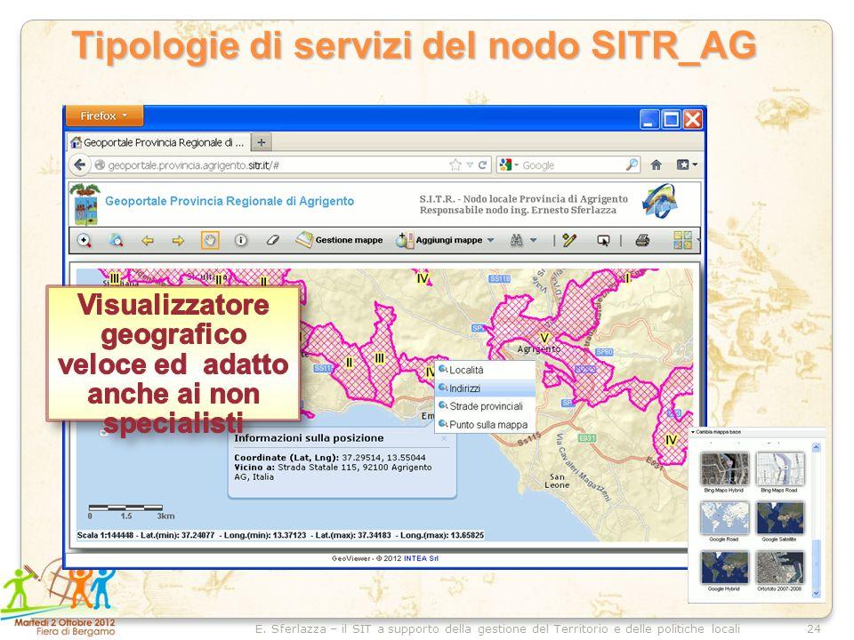 24E. Sferlazza – il SIT a supporto della gestione del Territorio e delle politiche locali Tipologie di servizi del nodo SITR_AG
