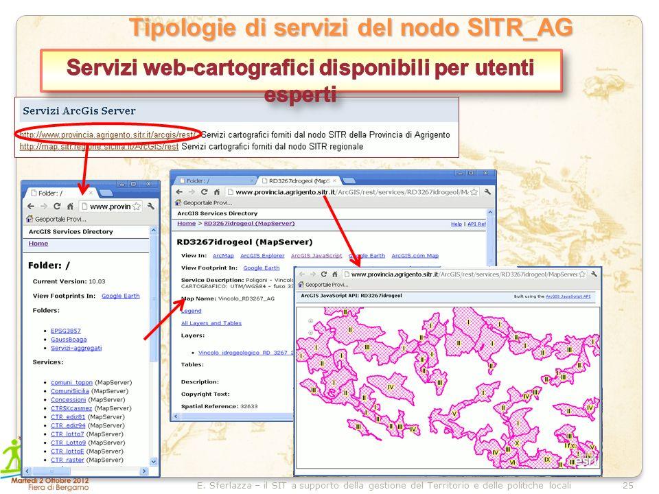 25E. Sferlazza – il SIT a supporto della gestione del Territorio e delle politiche locali Tipologie di servizi del nodo SITR_AG