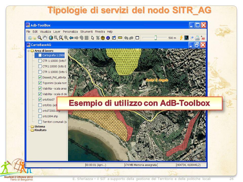 26E. Sferlazza – il SIT a supporto della gestione del Territorio e delle politiche locali Tipologie di servizi del nodo SITR_AG