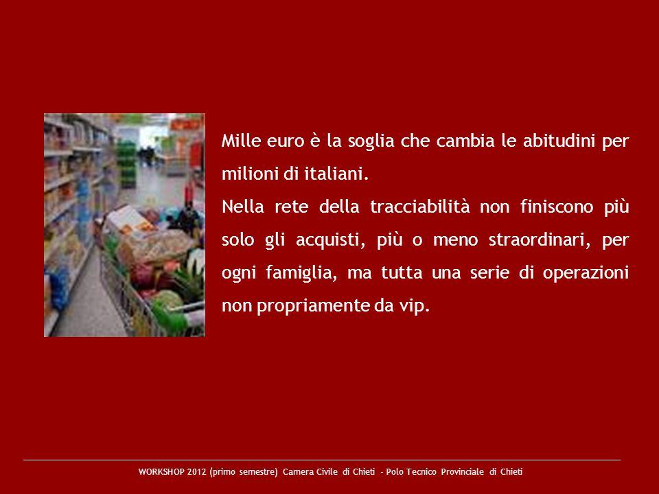 WORKSHOP 2012 (primo semestre) Camera Civile di Chieti - Polo Tecnico Provinciale di Chieti Mille euro è la soglia che cambia le abitudini per milioni