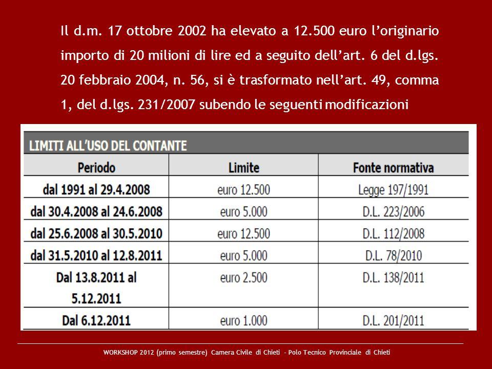 WORKSHOP 2012 (primo semestre) Camera Civile di Chieti - Polo Tecnico Provinciale di Chieti Il d.m. 17 ottobre 2002 ha elevato a 12.500 euro loriginar