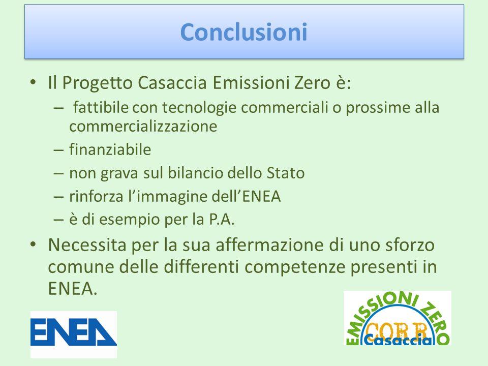 Conclusioni Il Progetto Casaccia Emissioni Zero è: – fattibile con tecnologie commerciali o prossime alla commercializzazione – finanziabile – non grava sul bilancio dello Stato – rinforza limmagine dellENEA – è di esempio per la P.A.