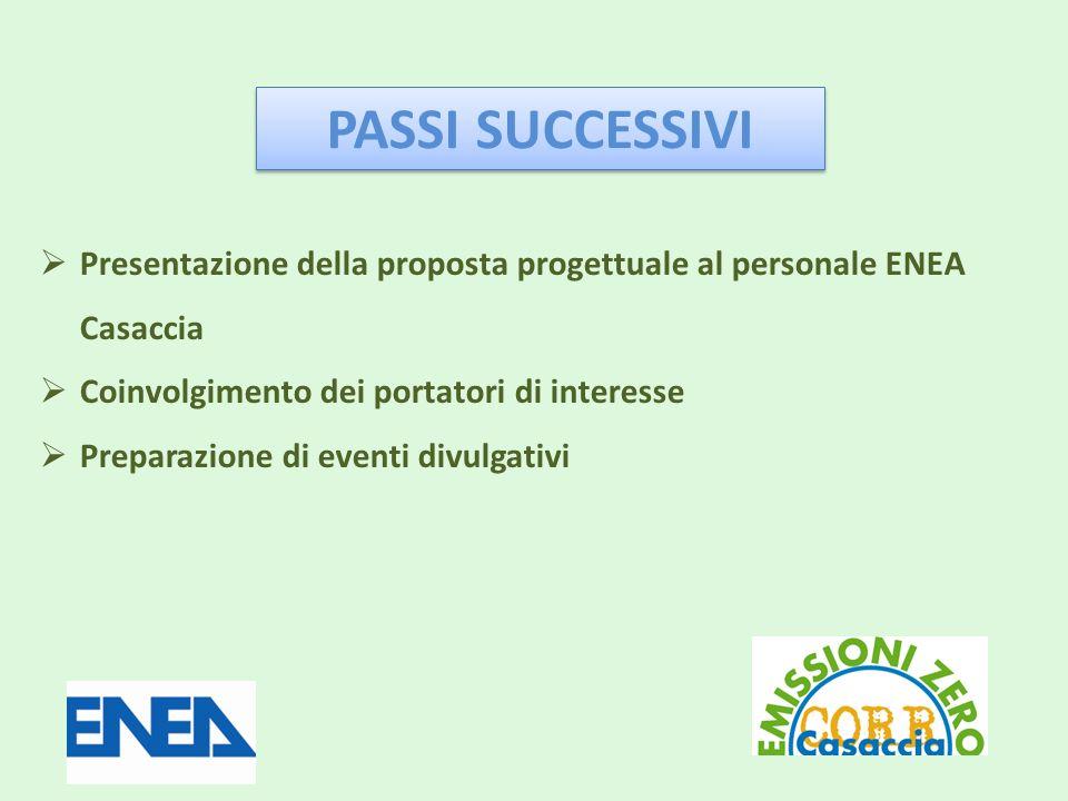 PASSI SUCCESSIVI Presentazione della proposta progettuale al personale ENEA Casaccia Coinvolgimento dei portatori di interesse Preparazione di eventi divulgativi