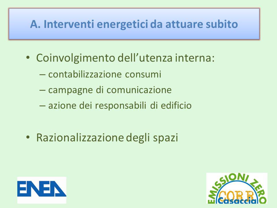 A. Interventi energetici da attuare subito Coinvolgimento dellutenza interna: – contabilizzazione consumi – campagne di comunicazione – azione dei res