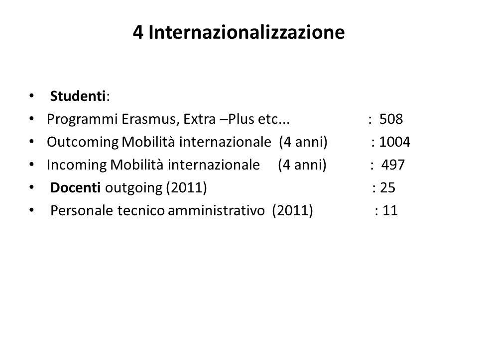 4 Internazionalizzazione Studenti: Programmi Erasmus, Extra –Plus etc...