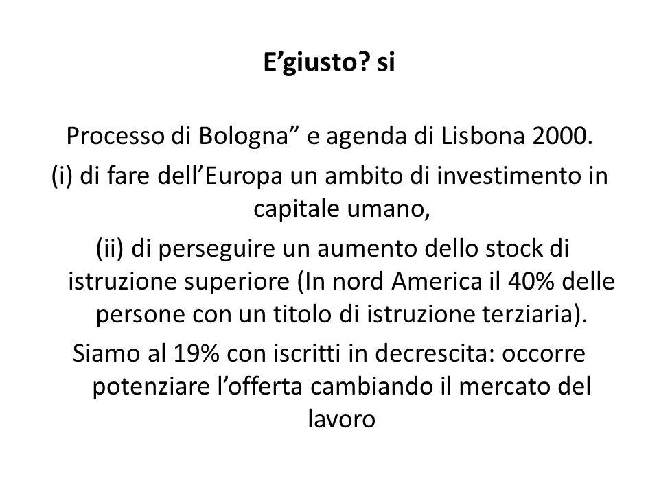 Egiusto. si Processo di Bologna e agenda di Lisbona 2000.
