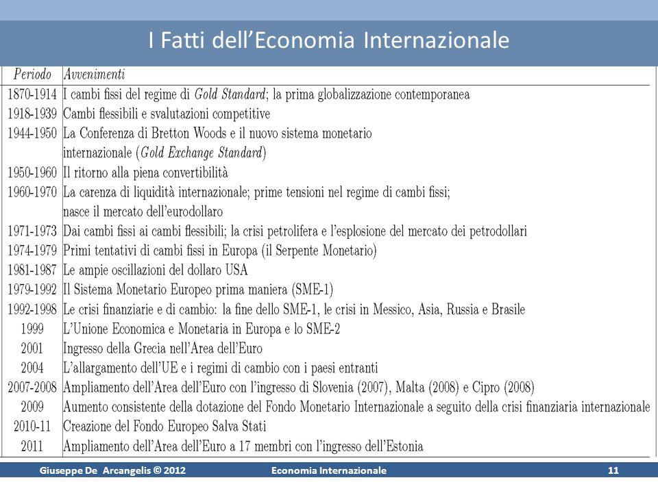 Giuseppe De Arcangelis © 2012Economia Internazionale11 I Fatti dellEconomia Internazionale