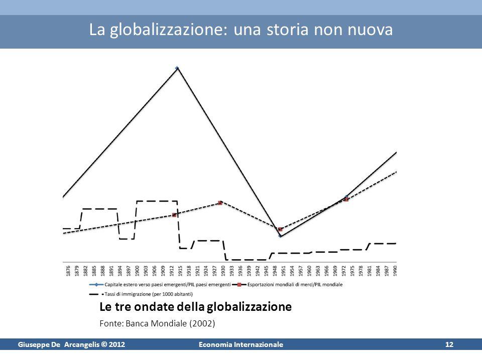 Le tre ondate della globalizzazione Fonte: Banca Mondiale (2002) Giuseppe De Arcangelis © 2012Economia Internazionale12 La globalizzazione: una storia
