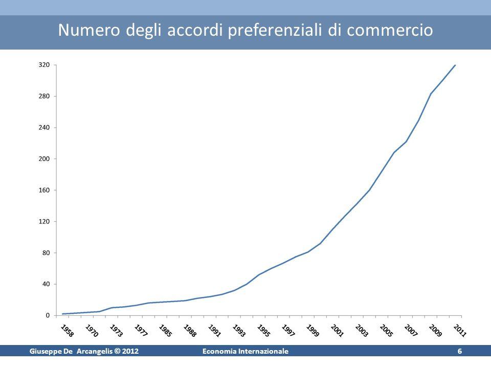 Giuseppe De Arcangelis © 2012Economia Internazionale6 Numero degli accordi preferenziali di commercio