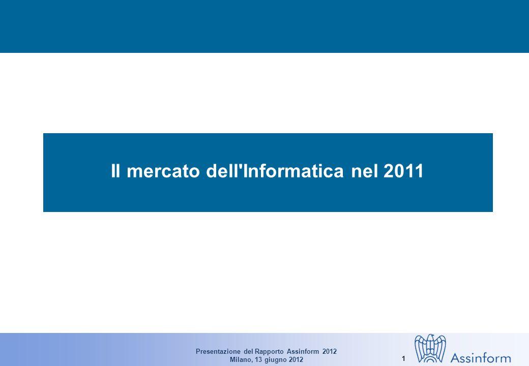 Presentazione del Rapporto Assinform 2012 Milano, 13 giugno 2012 2 Il mercato dellIT nei principali Paesi (variazioni 2010 e 2011) Fonte: Assinform / NetConsulting Variazioni % su anno precedente