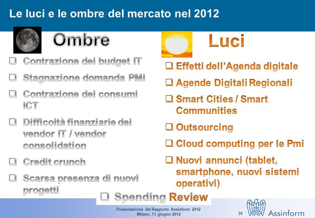 Presentazione del Rapporto Assinform 2012 Milano, 13 giugno 2012 31 Le luci e le ombre del mercato nel 2012