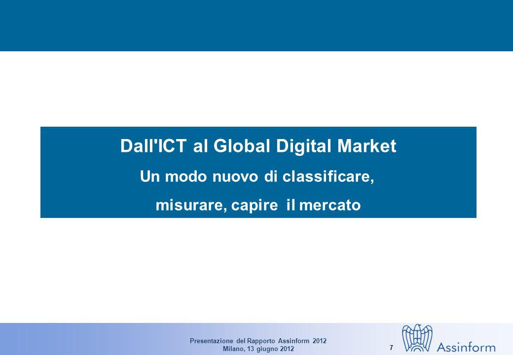 Presentazione del Rapporto Assinform 2012 Milano, 13 giugno 2012 7 Dall ICT al Global Digital Market Un modo nuovo di classificare, misurare, capire il mercato
