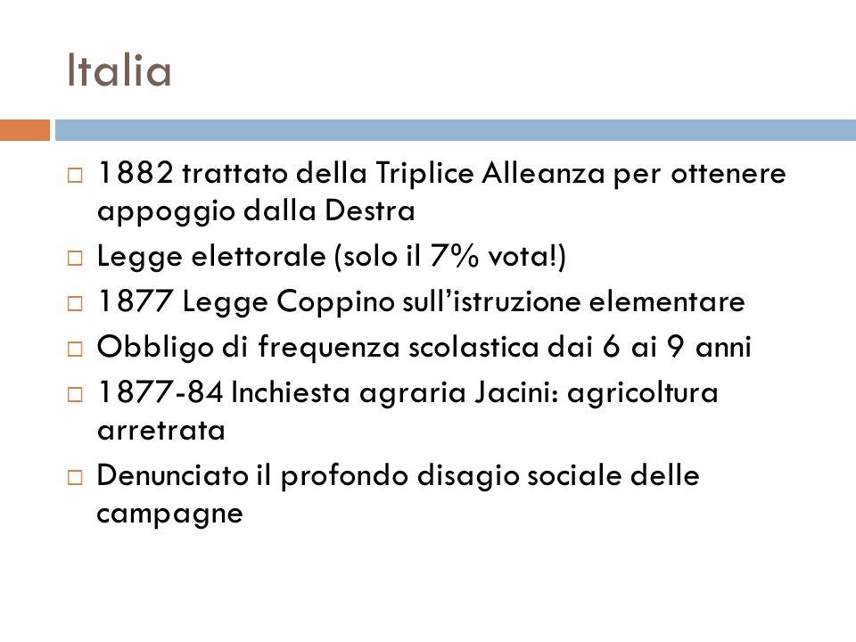 Italia 1882 trattato della Triplice Alleanza per ottenere appoggio dalla Destra Legge elettorale (solo il 7% vota!) 1877 Legge Coppino sullistruzione