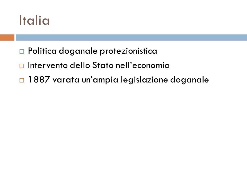 Italia Politica doganale protezionistica Intervento dello Stato nelleconomia 1887 varata unampia legislazione doganale
