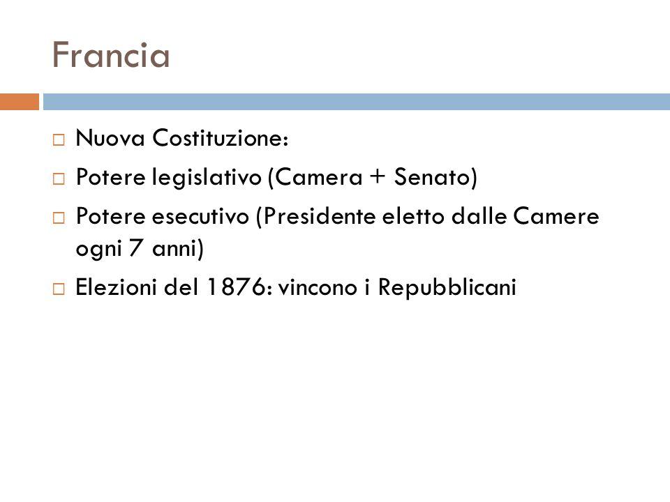 Francia Nuova Costituzione: Potere legislativo (Camera + Senato) Potere esecutivo (Presidente eletto dalle Camere ogni 7 anni) Elezioni del 1876: vinc