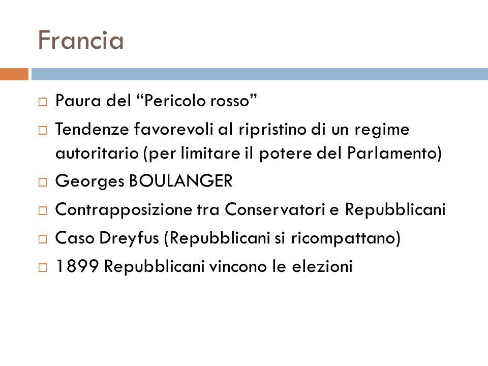 Francia Paura del Pericolo rosso Tendenze favorevoli al ripristino di un regime autoritario (per limitare il potere del Parlamento) Georges BOULANGER