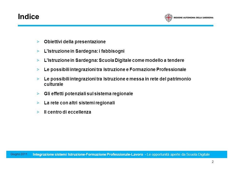 Sistema di Standard minimi professionali, formativi e di riconoscimento e certificazione delle competenze 2 Giugno 2011 Integrazione sistemi Istruzion