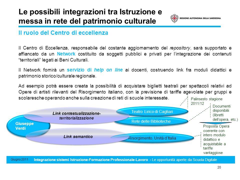 Sistema di Standard minimi professionali, formativi e di riconoscimento e certificazione delle competenze 20 Giugno 2011 Integrazione sistemi Istruzio