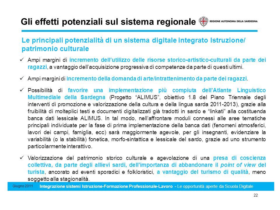 Sistema di Standard minimi professionali, formativi e di riconoscimento e certificazione delle competenze 22 Giugno 2011 Integrazione sistemi Istruzio
