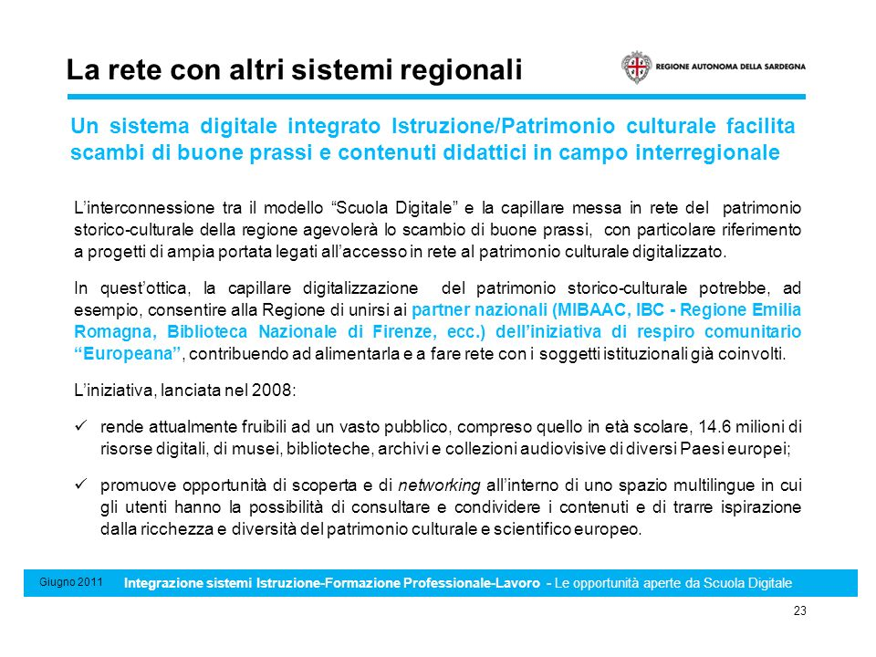 Sistema di Standard minimi professionali, formativi e di riconoscimento e certificazione delle competenze 23 Giugno 2011 Integrazione sistemi Istruzio