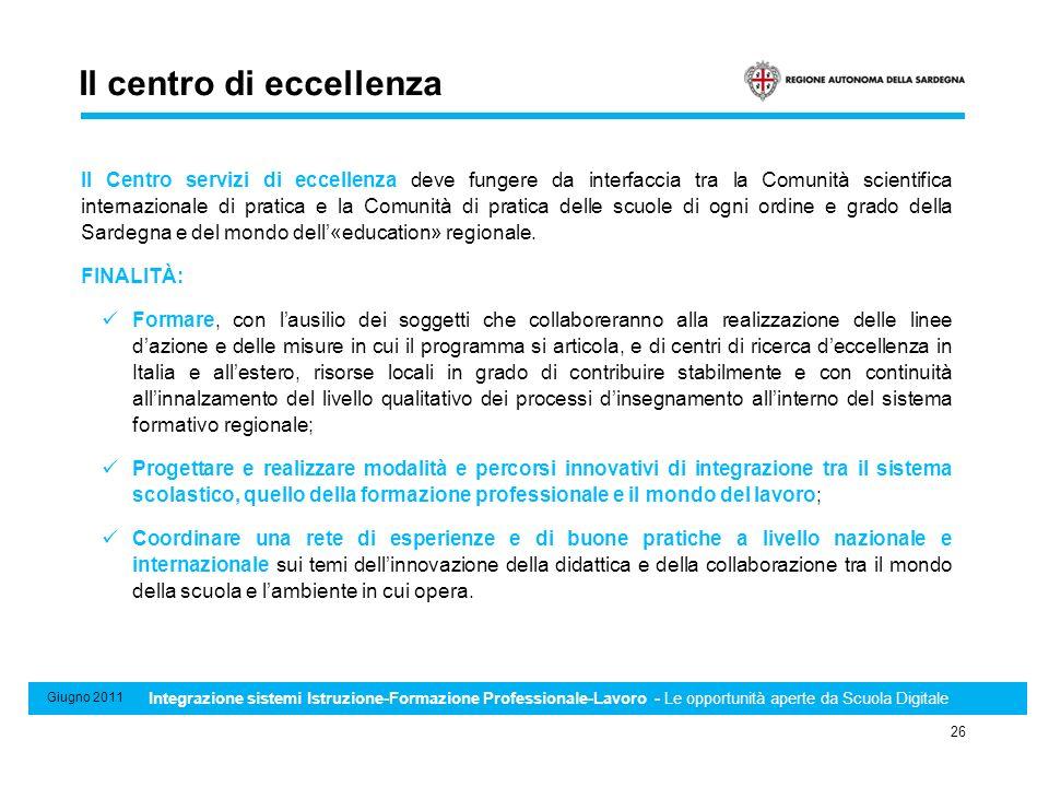 Sistema di Standard minimi professionali, formativi e di riconoscimento e certificazione delle competenze 26 Giugno 2011 Integrazione sistemi Istruzio