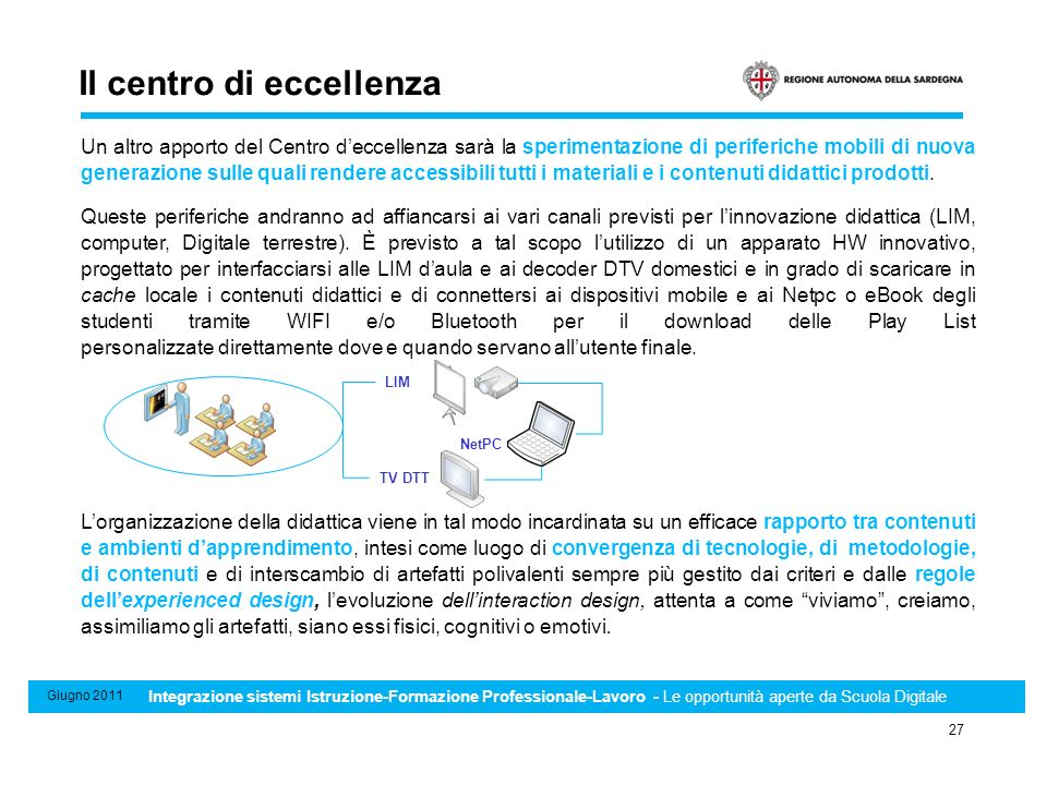 Sistema di Standard minimi professionali, formativi e di riconoscimento e certificazione delle competenze 27 Giugno 2011 Integrazione sistemi Istruzio