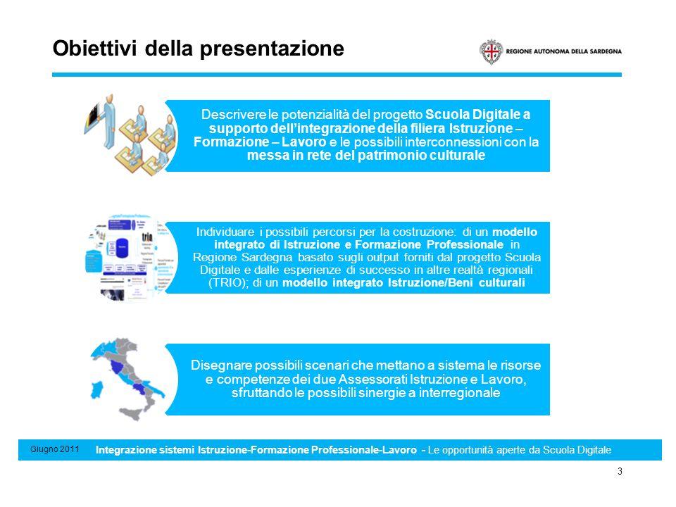 Sistema di Standard minimi professionali, formativi e di riconoscimento e certificazione delle competenze 3 Giugno 2011 Integrazione sistemi Istruzion