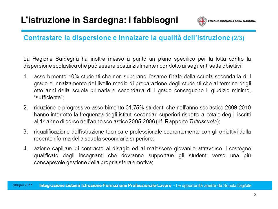 Sistema di Standard minimi professionali, formativi e di riconoscimento e certificazione delle competenze 5 Giugno 2011 Integrazione sistemi Istruzion