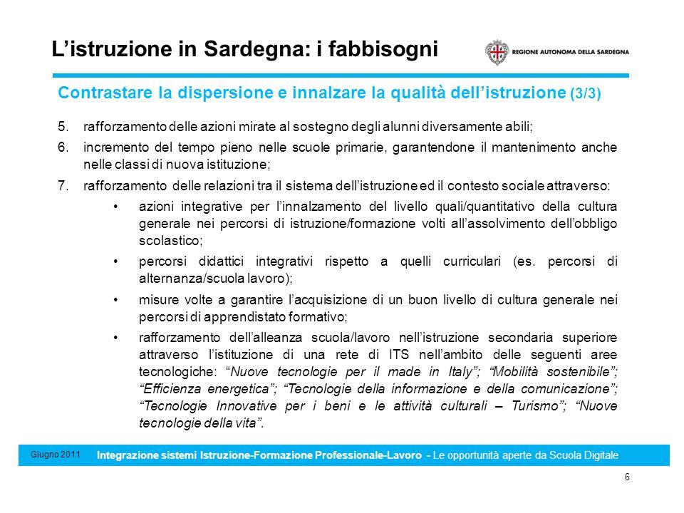 Sistema di Standard minimi professionali, formativi e di riconoscimento e certificazione delle competenze 6 Giugno 2011 Integrazione sistemi Istruzion
