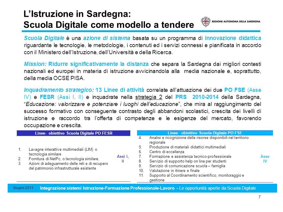 Sistema di Standard minimi professionali, formativi e di riconoscimento e certificazione delle competenze 7 Giugno 2011 Integrazione sistemi Istruzion