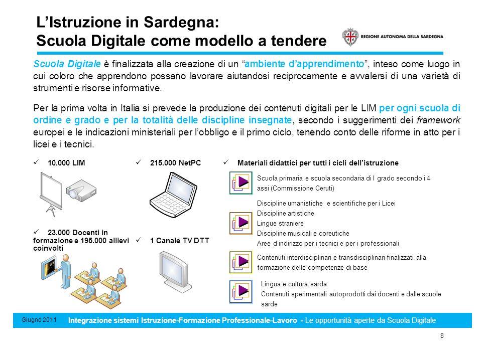 Sistema di Standard minimi professionali, formativi e di riconoscimento e certificazione delle competenze 8 Giugno 2011 Integrazione sistemi Istruzion