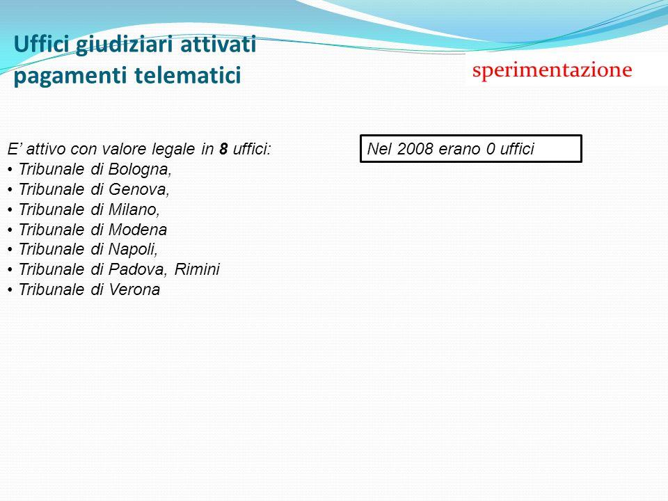 Uffici giudiziari attivati pagamenti telematici sperimentazione E attivo con valore legale in 8 uffici: Tribunale di Bologna, Tribunale di Genova, Tri