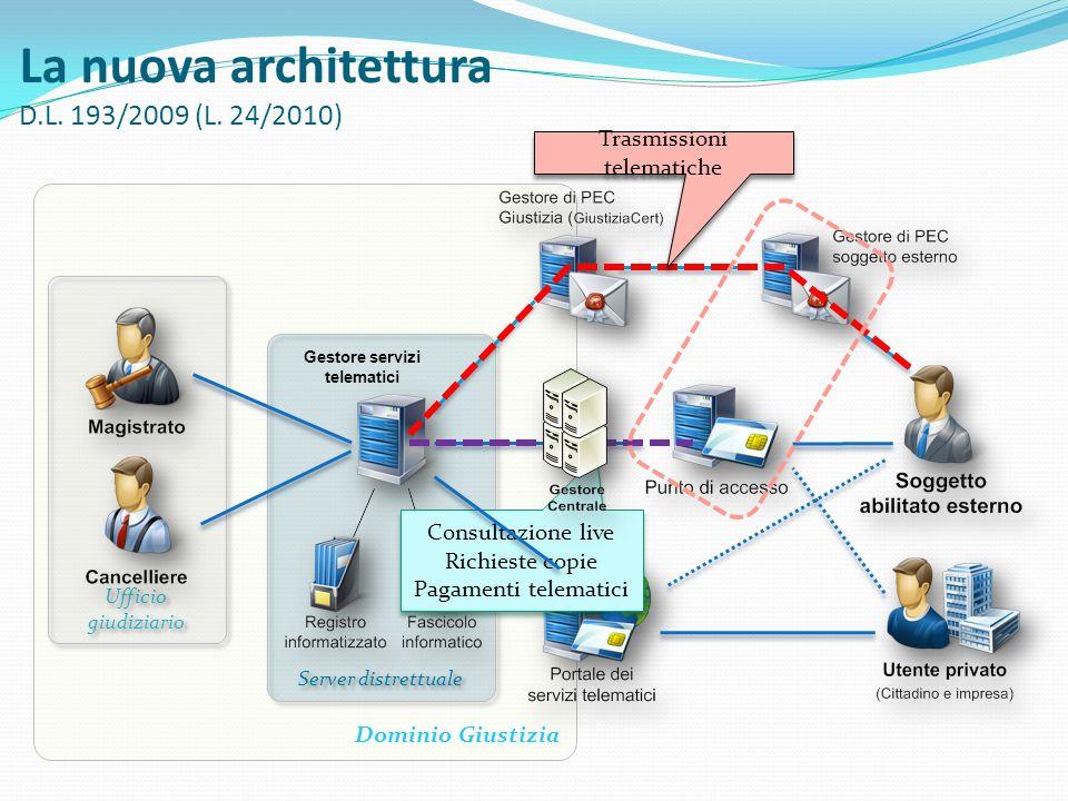 La nuova architettura D.L.193/2009 (L.