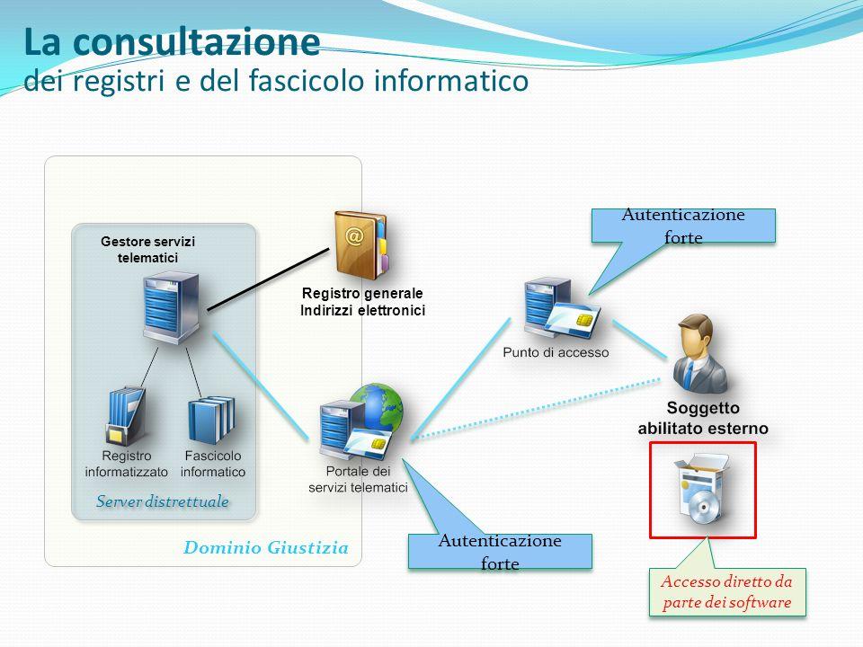 La consultazione dei registri e del fascicolo informatico Dominio Giustizia Server distrettuale Gestore servizi telematici Registro generale Indirizzi