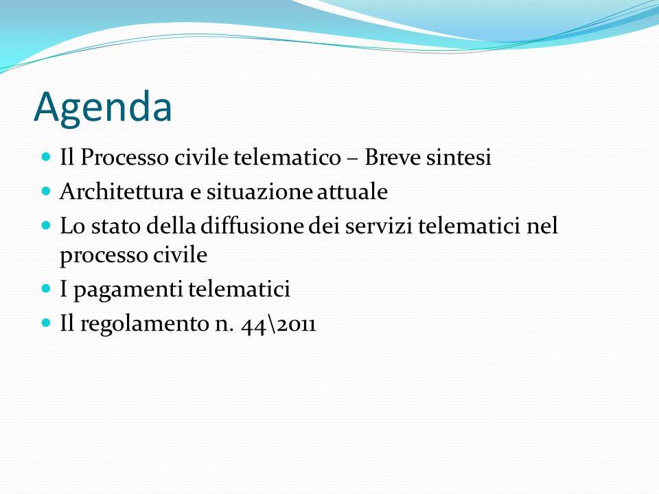 Agenda Il Processo civile telematico – Breve sintesi Architettura e situazione attuale Lo stato della diffusione dei servizi telematici nel processo civile I pagamenti telematici Il regolamento n.