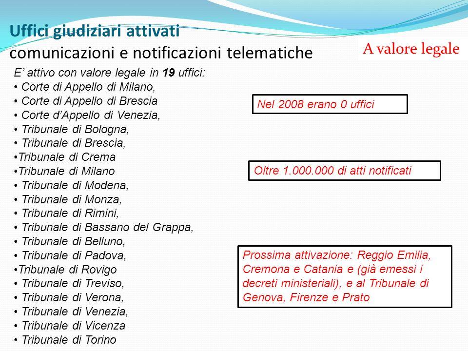 Uffici giudiziari attivati comunicazioni e notificazioni telematiche A valore legale E attivo con valore legale in 19 uffici: Corte di Appello di Mila