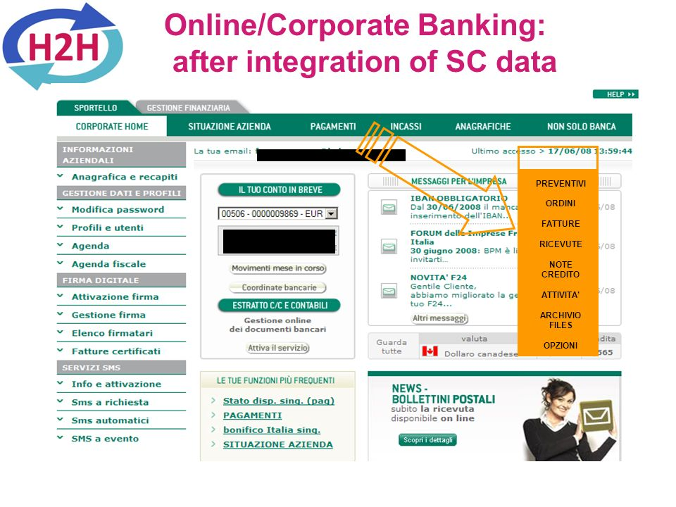 Online/Corporate Banking: after integration of SC data PREVENTIVI ORDINI FATTURE RICEVUTE NOTE CREDITO ATTIVITA ARCHIVIO FILES OPZIONI