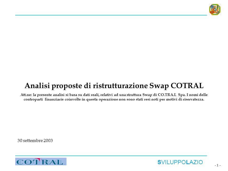 SVILUPPOLAZIO - 1 - Analisi proposte di ristrutturazione Swap COTRAL Att.ne: la presente analisi si basa su dati reali, relativi ad una struttura Swap