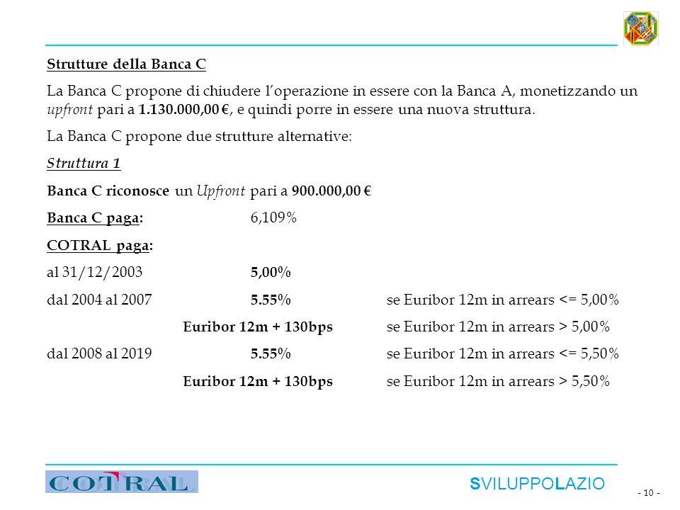 SVILUPPOLAZIO - 10 - Strutture della Banca C La Banca C propone di chiudere loperazione in essere con la Banca A, monetizzando un upfront pari a 1.130