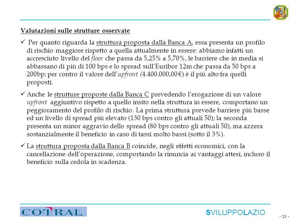 SVILUPPOLAZIO - 13 - Valutazioni sulle strutture osservate Per quanto riguarda la struttura proposta dalla Banca A, essa presenta un profilo di rischi