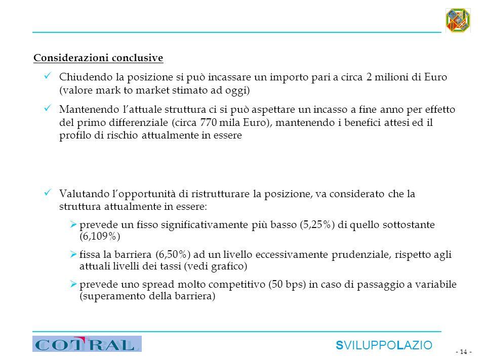 SVILUPPOLAZIO - 14 - Considerazioni conclusive Chiudendo la posizione si può incassare un importo pari a circa 2 milioni di Euro (valore mark to marke