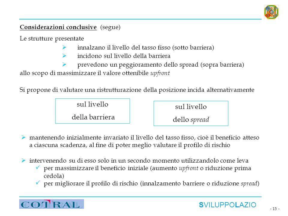 SVILUPPOLAZIO - 15 - Considerazioni conclusive (segue) Le strutture presentate innalzano il livello del tasso fisso (sotto barriera) incidono sul live