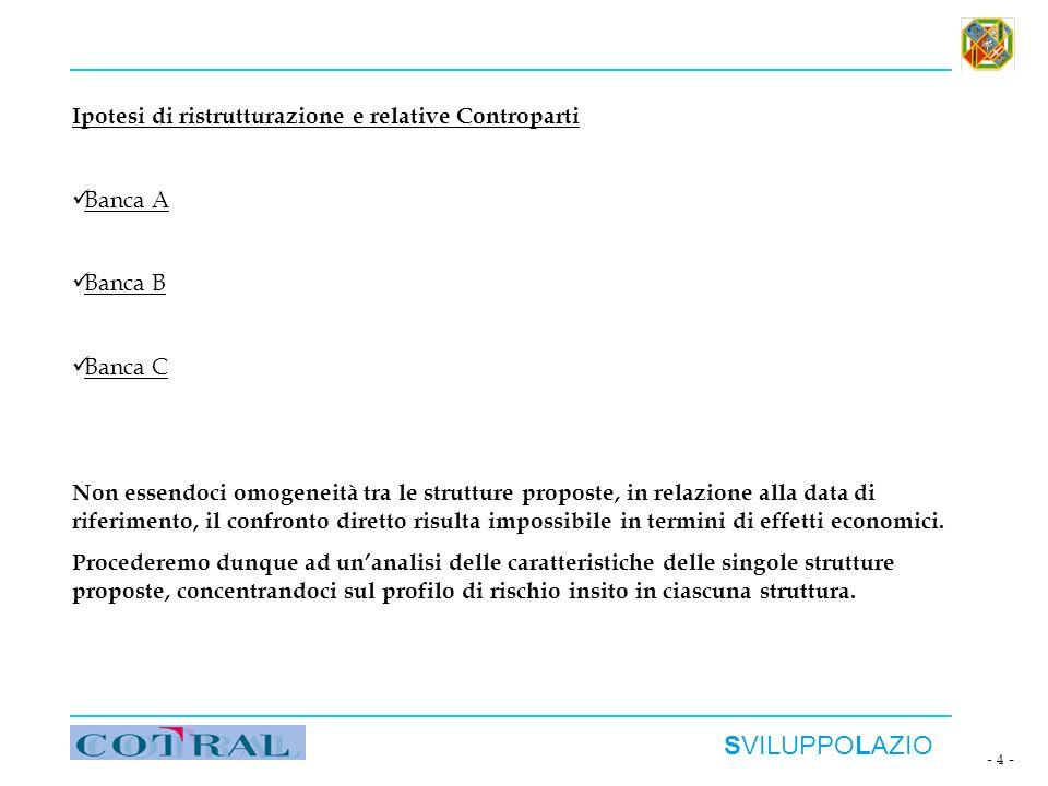 SVILUPPOLAZIO - 4 - Ipotesi di ristrutturazione e relative Controparti Banca A Banca B Banca C Non essendoci omogeneità tra le strutture proposte, in