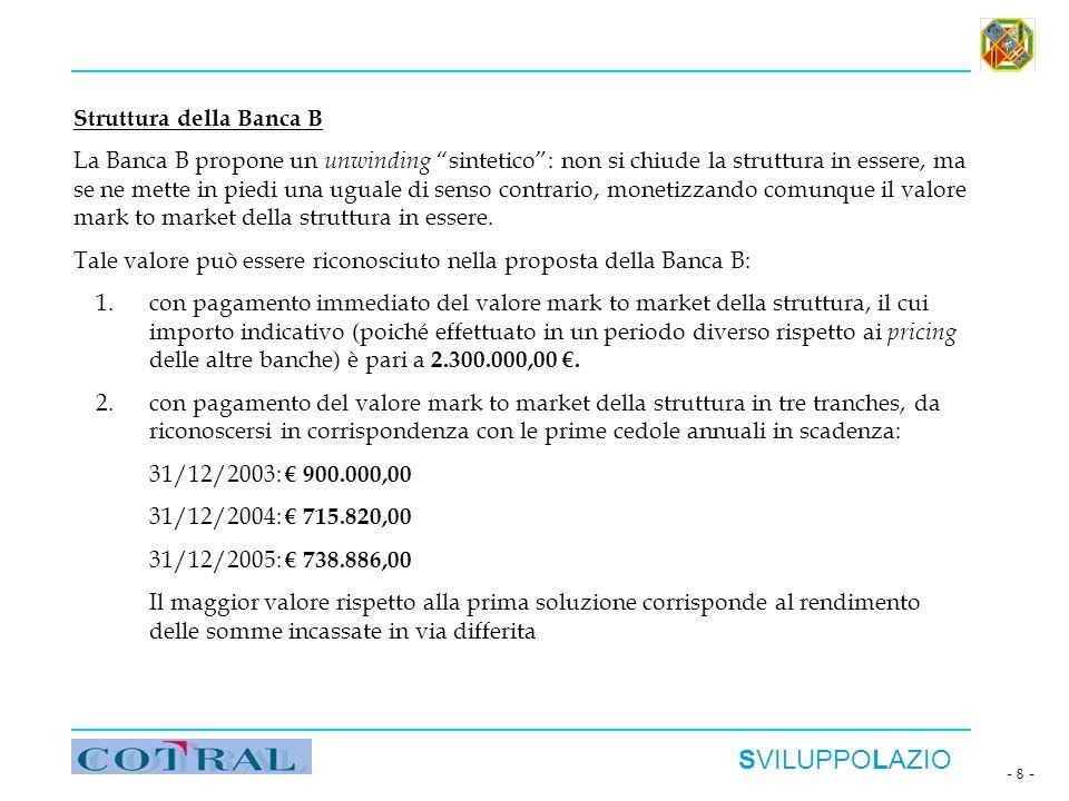SVILUPPOLAZIO - 8 - Struttura della Banca B La Banca B propone un unwinding sintetico: non si chiude la struttura in essere, ma se ne mette in piedi u