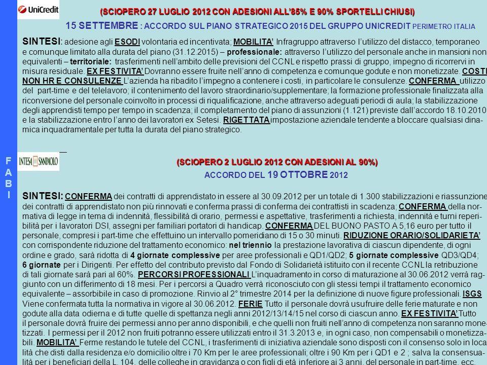 FABIFABI (SCIOPERO 27 LUGLIO 2012 CON ADESIONI ALL85% E 90% SPORTELLI CHIUSI) (SCIOPERO 27 LUGLIO 2012 CON ADESIONI ALL85% E 90% SPORTELLI CHIUSI) SIN