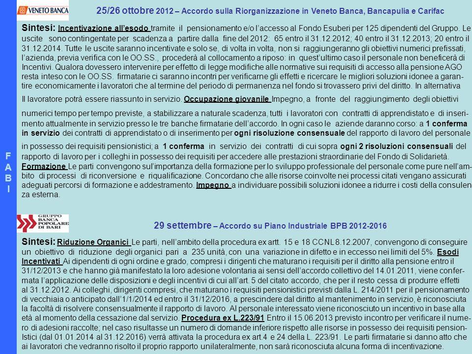 FABIFABI 25/26 ottobre 2012 – Accordo sulla Riorganizzazione in Veneto Banca, Bancapulia e Carifac Sintesi: Incentivazione allesodo tramite il pension