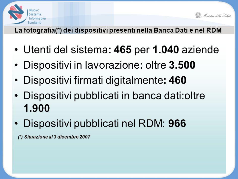 La fotografia(*) dei dispositivi presenti nella Banca Dati e nel RDM Utenti del sistema: 465 per 1.040 aziende Dispositivi in lavorazione: oltre 3.500