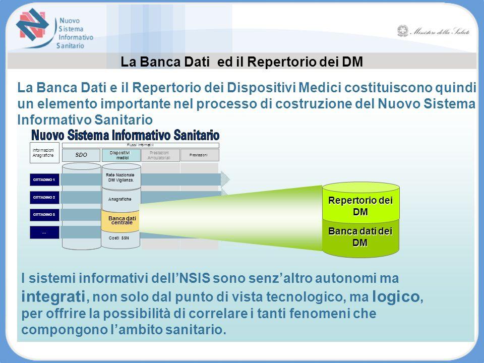 La Banca Dati ed il Repertorio dei DM SDO Flussi Informativi Prestazioni Ambulatoriali Prestazioni Ambulatoriali …Prestazioni CITTADINO 1 CITTADINO 2